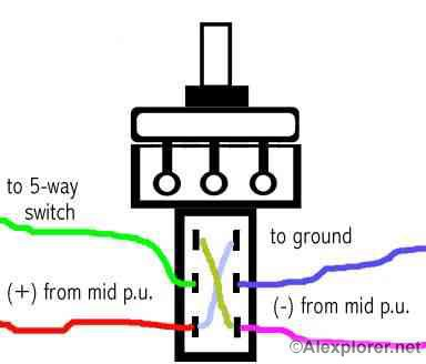 Alexplorer\'s Axe Hacks: Phase Switching